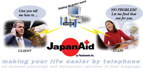Welcome to JapanAid